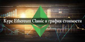 Курс Ethereum Classic