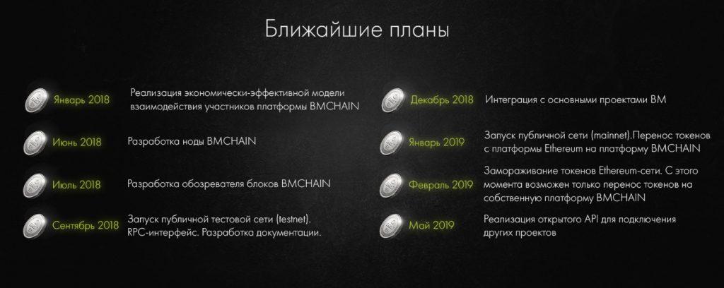 Планы bmchain