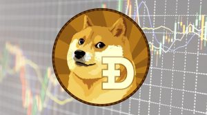 Dogecoin. Курс и график стоимости dogecoin