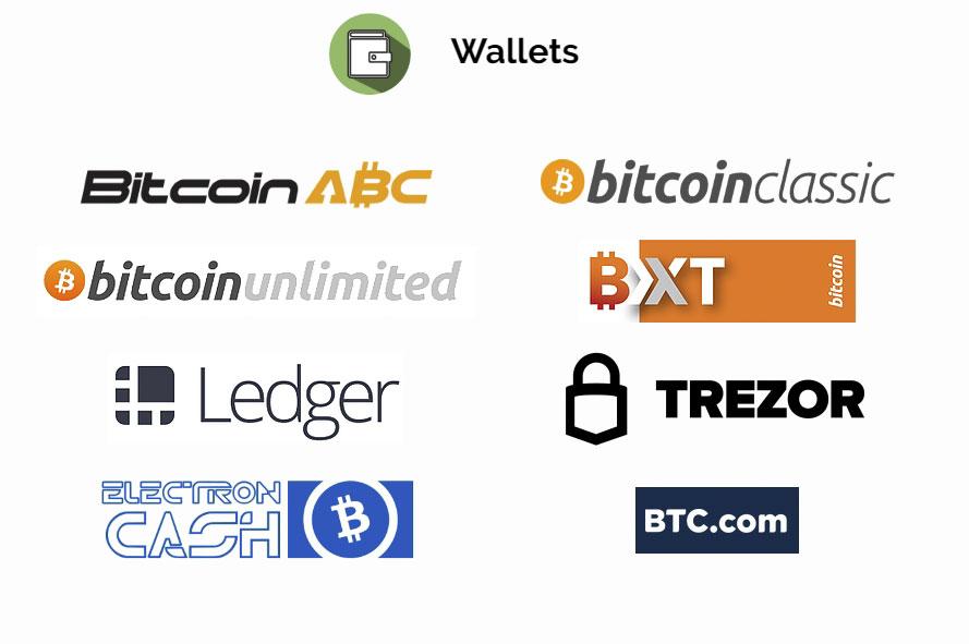 кошельки Bitcoin Cash
