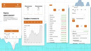 """Приложение для Андройд """"Курсы криптовалют онлайн KriptoKurs"""""""