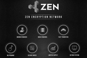 ZenCash перспективная монета с большим потенциалом