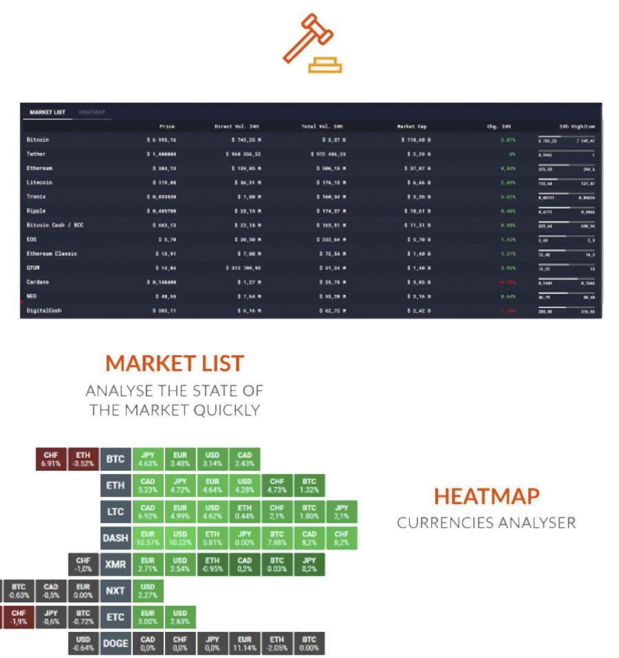 TradeTool-маркет-лист