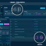 Конфиденциальная криптовалюта Beam подорожала на 160%